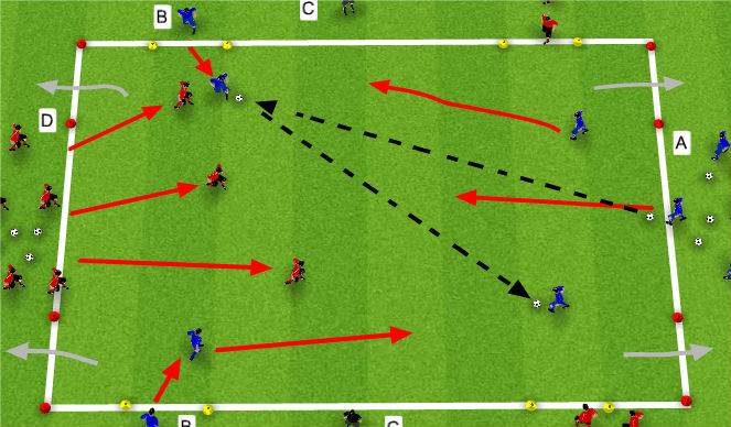 Football/Soccer Session Plan Drill (Colour): 5 v 3 with restrictions