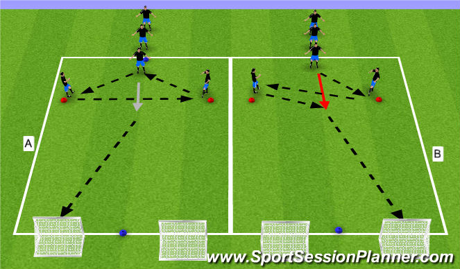 Football/Soccer Session Plan Drill (Colour): Technical Repetition to Goals