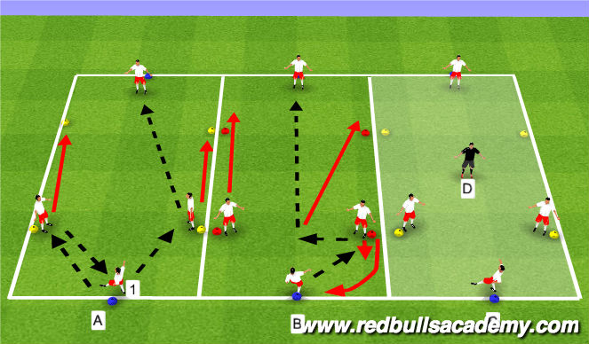 Football/Soccer Session Plan Drill (Colour): Circuit I - Wide-Mid