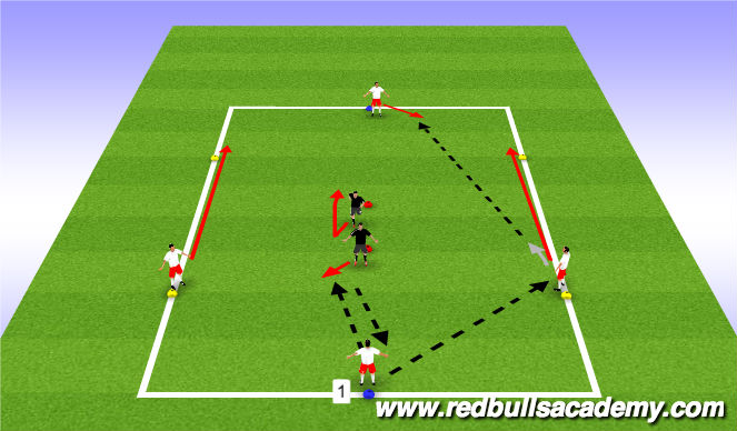 Football/Soccer Session Plan Drill (Colour): Circuit II - Center-mid