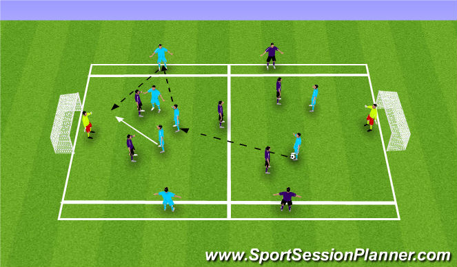 Football/Soccer Session Plan Drill (Colour): 5v5 Attitude to Shoot