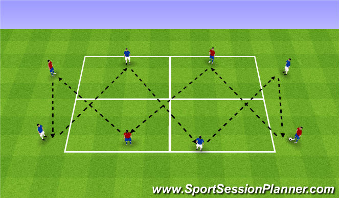 Football/Soccer Session Plan Drill (Colour): Technical Practice: Angles + Opposites