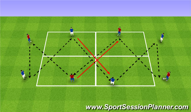 Football/Soccer Session Plan Drill (Colour): Technical Practice Dev