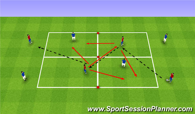 Football/Soccer Session Plan Drill (Colour): SSG: Angles + Opposites