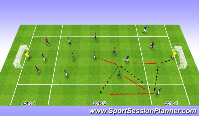 Football/Soccer Session Plan Drill (Colour): SSG Playing out from the back