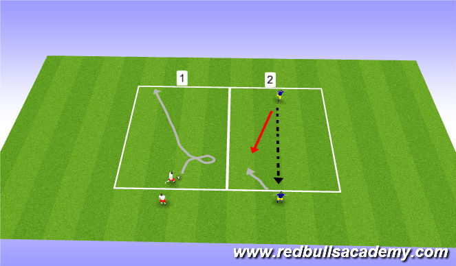 Football/Soccer Session Plan Drill (Colour): Learning Maradona