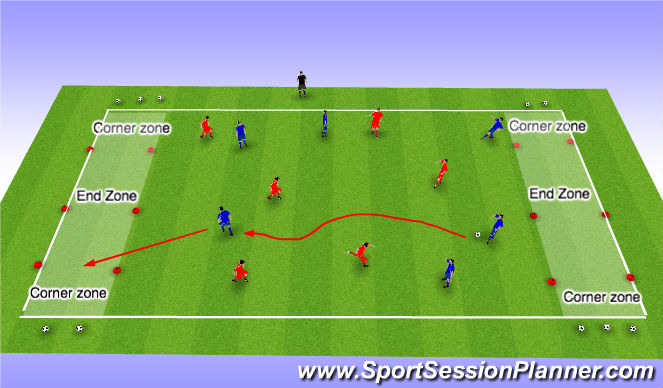 Football/Soccer Session Plan Drill (Colour): SSG dribbling