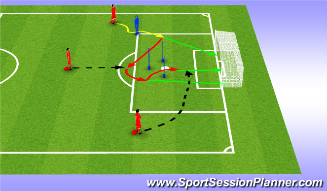 Football/Soccer Session Plan Drill (Colour): Different types of finishing