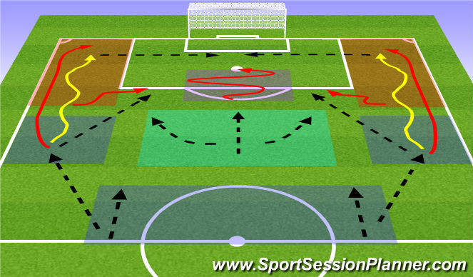 Football/Soccer Session Plan Drill (Colour): Attacking Positional Play