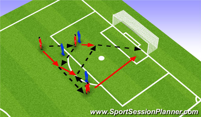 Football/Soccer Session Plan Drill (Colour): Reverse Pass & Finish