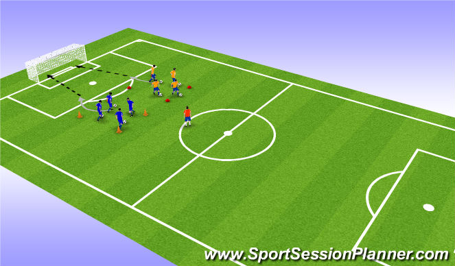 Football/Soccer Session Plan Drill (Colour): Warmup shooting Junior ADP U8-U10