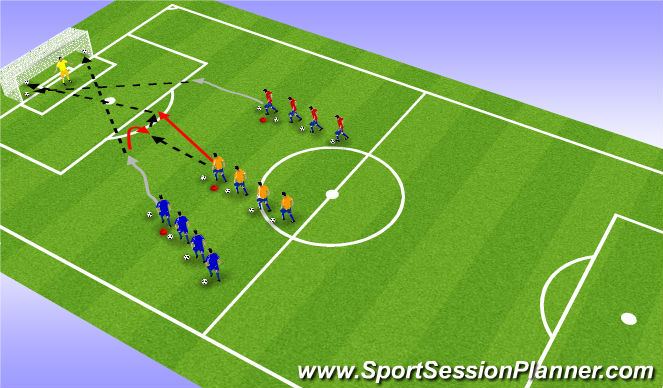 Football/Soccer Session Plan Drill (Colour): Junior ADP U8-U10's Shooting