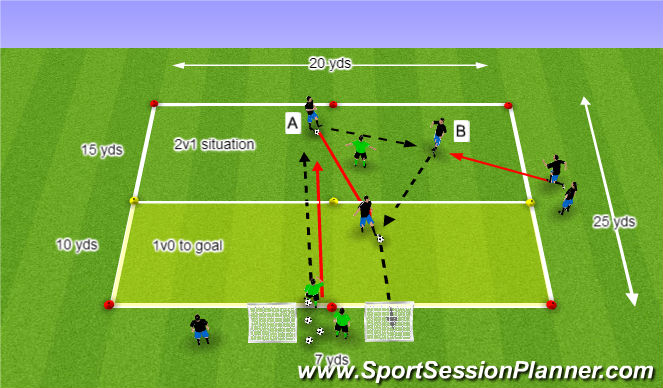 Football/Soccer Session Plan Drill (Colour): 2v1 Opposed