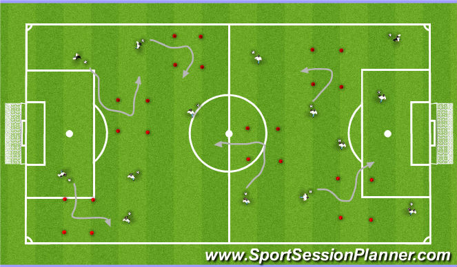 Football/Soccer Session Plan Drill (Colour): Turns 2