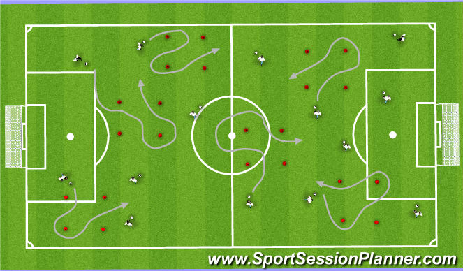 Football/Soccer Session Plan Drill (Colour): Turns 3