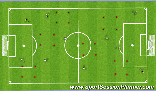 Football/Soccer Session Plan Drill (Colour): With pressure