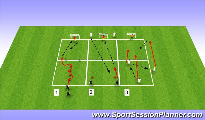 Football/Soccer Session Plan Drill (Colour): SSA
