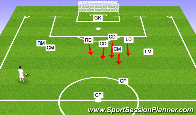 Football/Soccer Session Plan Drill (Colour): STEVE