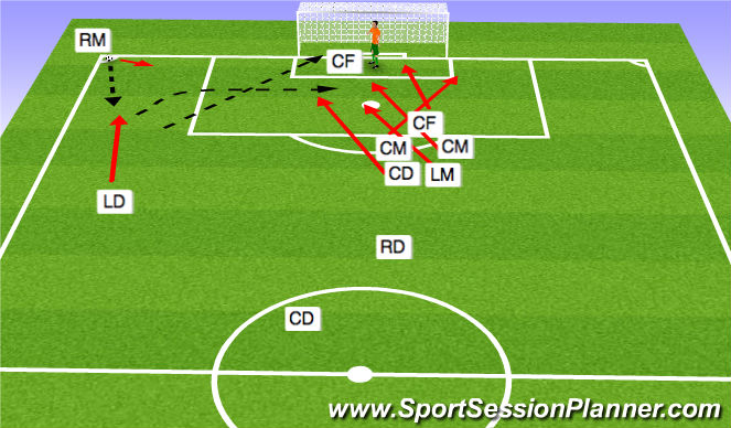 Football/Soccer Session Plan Drill (Colour): ATT CORNER 21