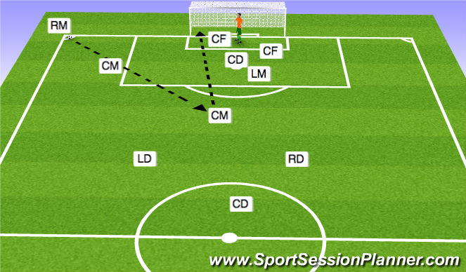 Football/Soccer Session Plan Drill (Colour): ATT CORNER X