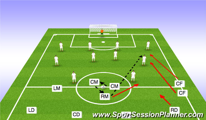 Football/Soccer Session Plan Drill (Colour): KICK OFF 1