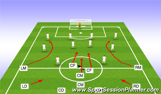 Football/Soccer Session Plan Drill (Colour): KICK OFF 2