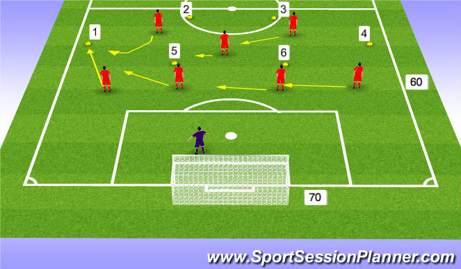 Football/Soccer Session Plan Drill (Colour): DEF & MF Zonal Warm-up