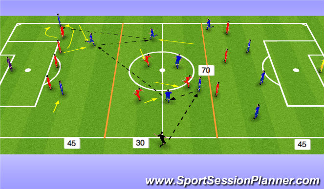 Football/Soccer Session Plan Drill (Colour): DEF & MF Zonal ex. 3