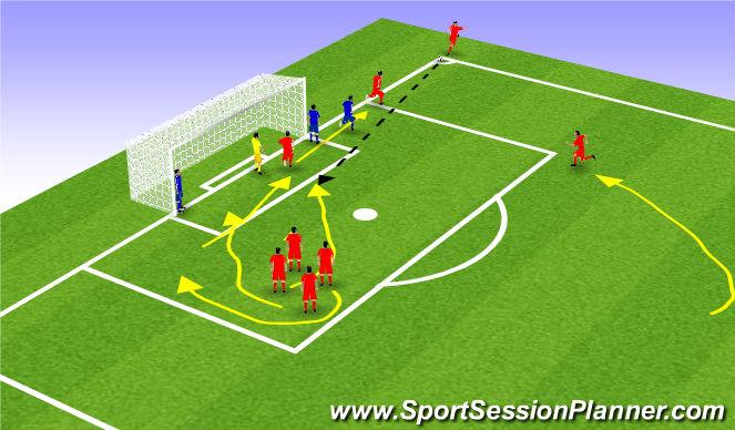 Football/Soccer Session Plan Drill (Colour): Regular
