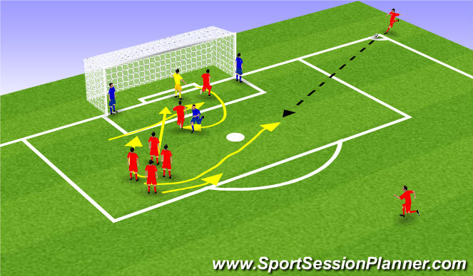 Football/Soccer Session Plan Drill (Colour): penalty shot