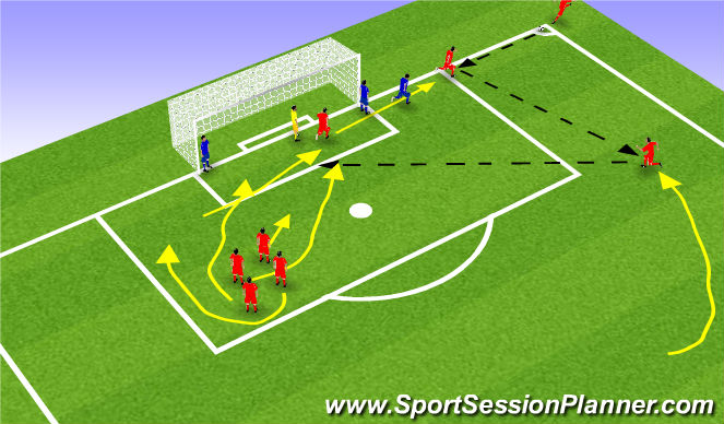 Football/Soccer Session Plan Drill (Colour): lay off cross