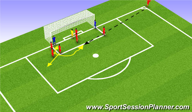 Football/Soccer Session Plan Drill (Colour): Big Boy