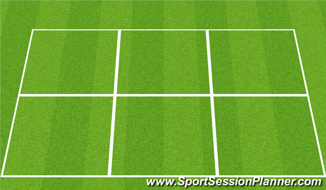 Football/Soccer Session Plan Drill (Colour): Movement & Feinting Recap