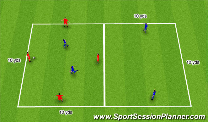 Football/Soccer Session Plan Drill (Colour): 4 vs. 2 to 4 vs. 2