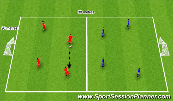 Football/Soccer Session Plan Drill (Colour): 4 v 4 matches