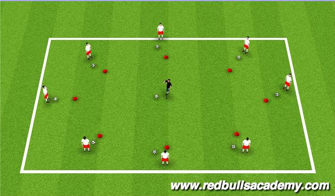 Football/Soccer Session Plan Drill (Colour): Rhythmic
