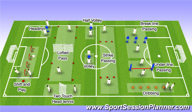 Football/Soccer Session Plan Drill (Colour): technica