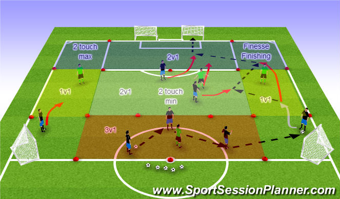 Football/Soccer Session Plan Drill (Colour): Activity IV