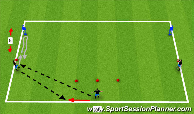 Football/Soccer Session Plan Drill (Colour): Main Theme - Technical Repetitions