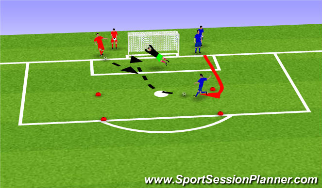 Football/Soccer Session Plan Drill (Colour): Game 1 & 2
