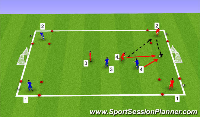 Football/Soccer Session Plan Drill (Colour): Variable - heading