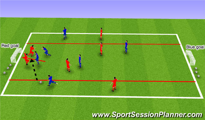 Football/Soccer Session Plan Drill (Colour): SSG - heading