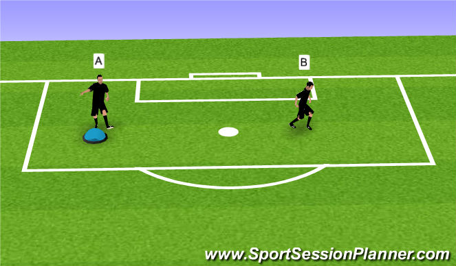 Football/Soccer Session Plan Drill (Colour): Core Stability + Cool-down