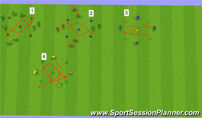 Football/Soccer Session Plan Drill (Colour): Warmup Runs