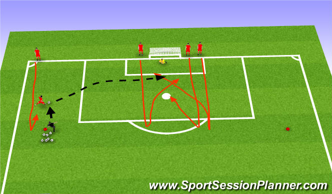 Football/Soccer Session Plan Drill (Colour): Come and get it