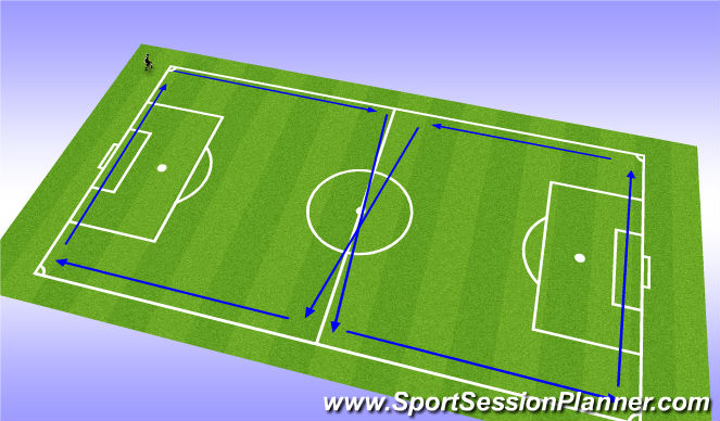 Football/Soccer Session Plan Drill (Colour): General Warm-up