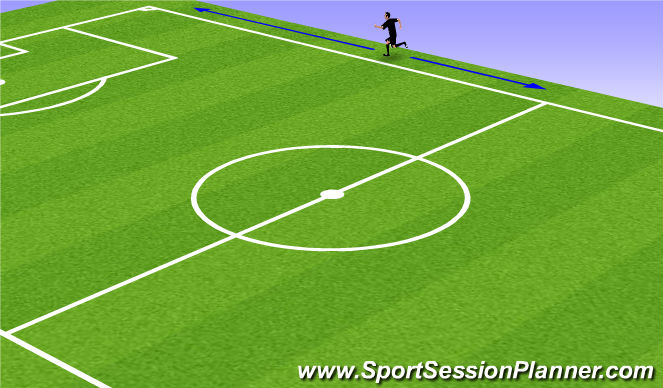 Football/Soccer Session Plan Drill (Colour): Specific Warm-up