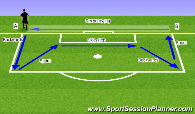Football/Soccer Session Plan Drill (Colour): Speed & agility