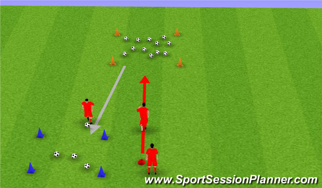 Football/Soccer Session Plan Drill (Colour): Drill One
