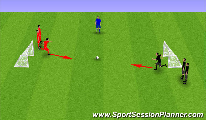 Football/Soccer Session Plan Drill (Colour): NUmbers football